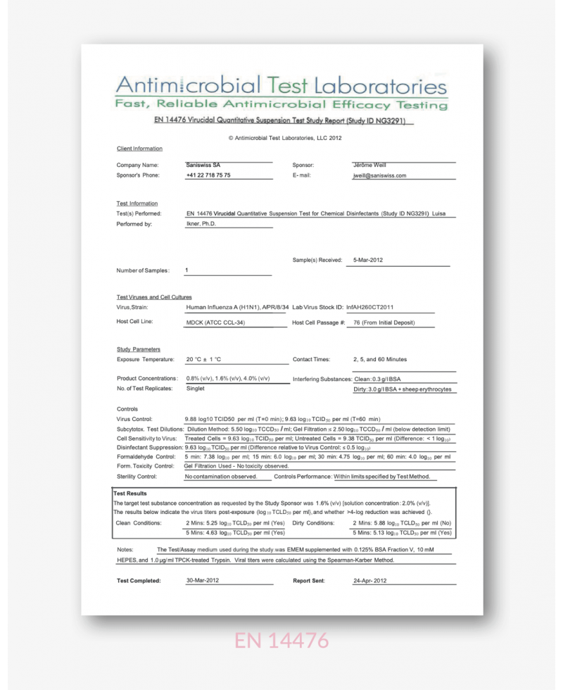 SaniHome 醫療級表面消毒抗菌噴霧 250毫升 (全新霧化噴頭)
